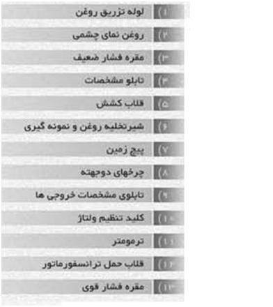 http://iraj70.persiangig.com/image/Shabakeh/Trans%204.JPG